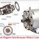 موتور آهنربای دائمی